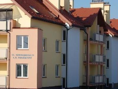 spółdzielnia mieszkaniowa bloki 1
