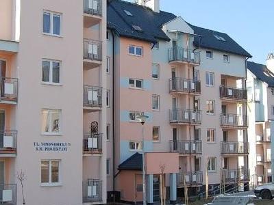 spółdzielnia mieszkaniowa bloki 7